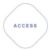 access_intermed