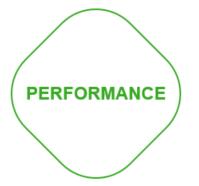 performance intermed