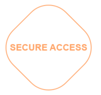 secure access intermed